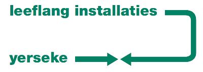 Leeflang Installaties